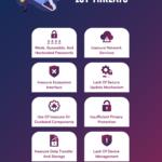 Top 10 Common IoT threats
